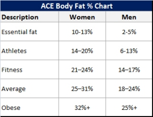 Ideal-Body-Fat-Percentage-Chart1