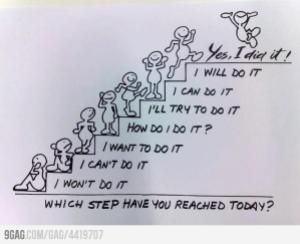 motivation-steps1